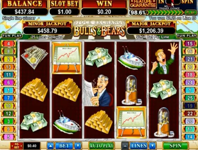 Bulls and Bears Video Slot
